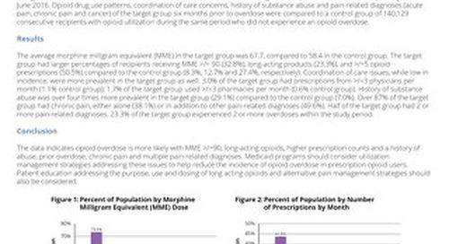 Opioid Overdose Characteristics in Medicaid Members