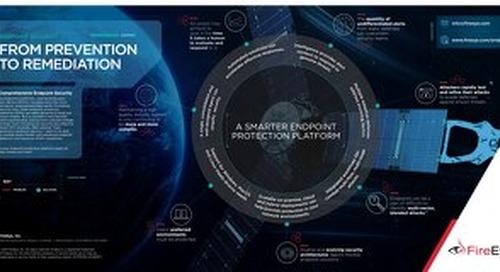 Comprehensive Endpoint Security Landscape