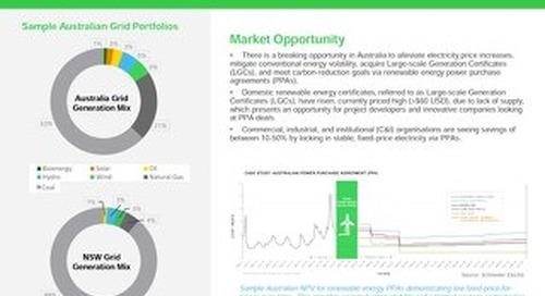 Australia Market Report