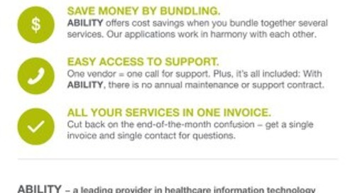 ABILITY Advantage Boosts Provider Operations & Revenue