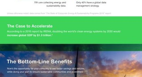 Global Energy and Sustainability Infographic