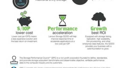 Infographic - Lenovo Storage S2200 SPC-1 Benchmark