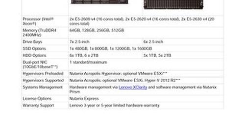 HX 2000 Series Specs
