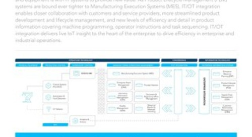 IT/OT INTEGRATION FOR MANUFACTURERS