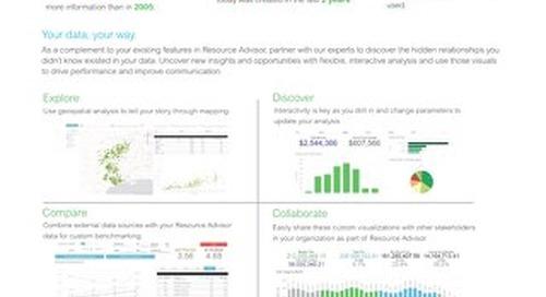 Advanced Analytics in Resource Advisor
