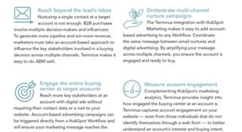 [PDF] Terminus + HubSpot Integration