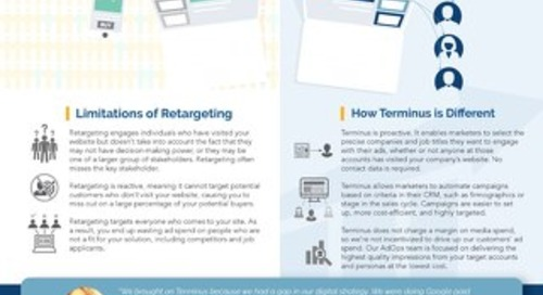[PDF] Terminus ABM vs. Retargeting