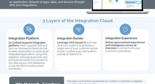 Salesforce Integration Cloud