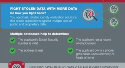 Scoping Out Synthetic ID Fraud for Communications and Energy Providers