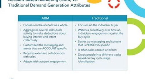 ABM vs Demand Gen Data Sheet