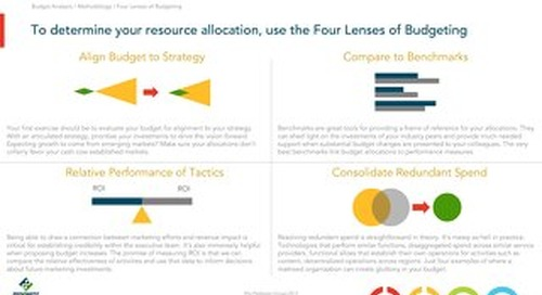 Four Lenses Budgeting Model