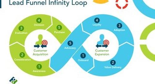 The Customer Journey