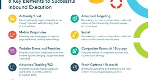 8 Key Focus Areas for Success with Inbound Marketing