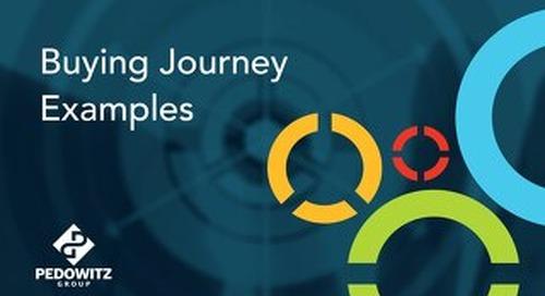 Buying Journey Examples