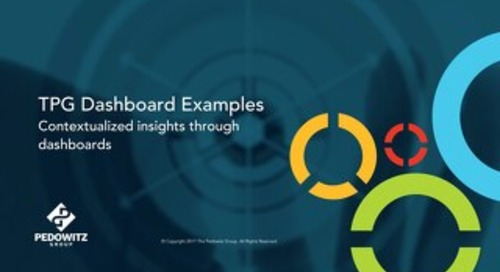 Marketing Dashboard Examples