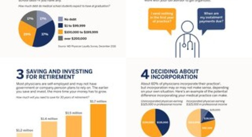 4 financial challenges for new physicians