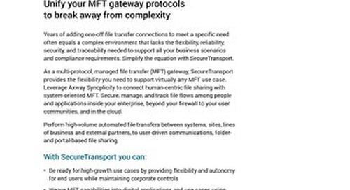 Axway AMPLIFY™ SecureTransport