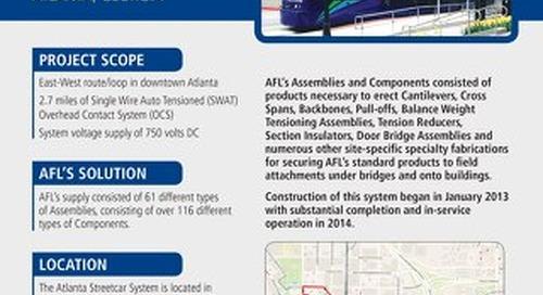 Atlanta Streetcar Project Snapshot