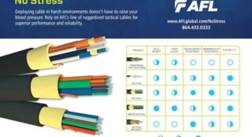 Tactical Cable Selection Guide