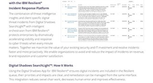 Digital Shadows IBM Resilient Integration Datasheet