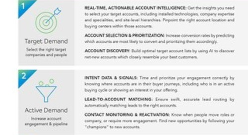 Leadspace for Account-Based Marketing