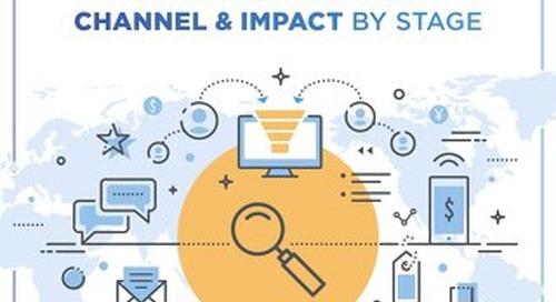 2018 Marketing Attribution Benchmark Survey Report