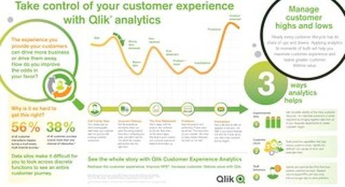 Qlik-Customer-Experience-Infographic-Final
