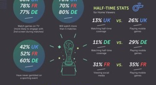 EMEA World Cup Case Study