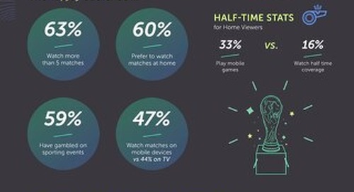 US World Cup Case Study