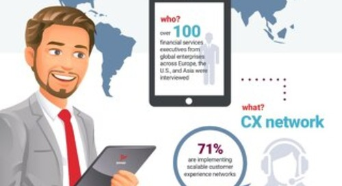 Breaking News from Banking and Insurance Execs about Customer Experience Networks