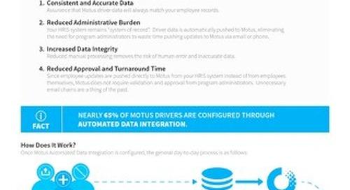 Motus Automated Data Integration