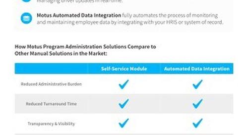 Program Administration Packet