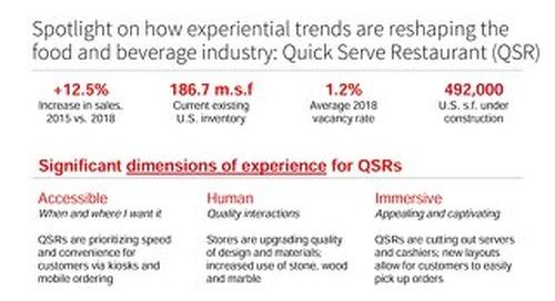 Spotlight on Quick Serve Restaurants