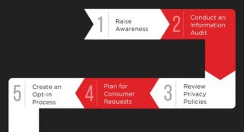 7 Step Guide to Prepare for the GDPR