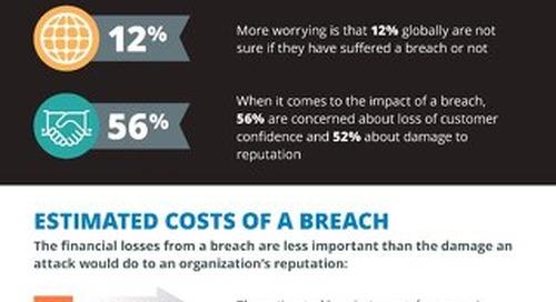 Risk: Value 2018 Infographic