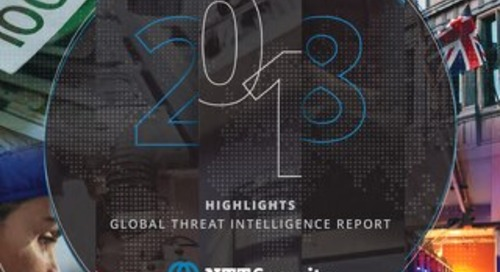 GTIR 2018 - Highlights