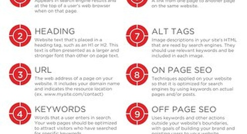 Real Estate SEO: 10 Must-Know Terms