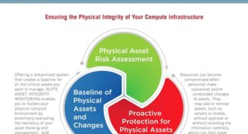 Asset Integrity Monitoring