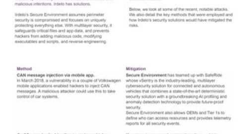 Datasheet: Mitigating Automotive Cyberattacks