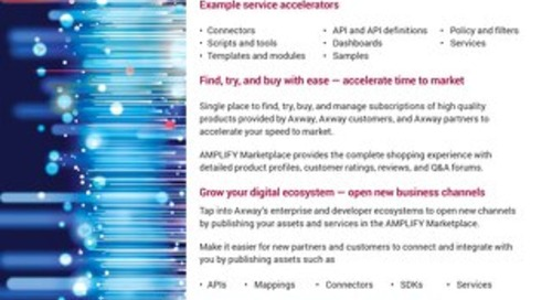 About the Axway AMPLIFY™ Marketplace