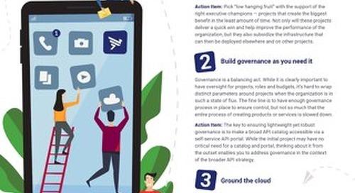 10 strategic API action items to drive digital success