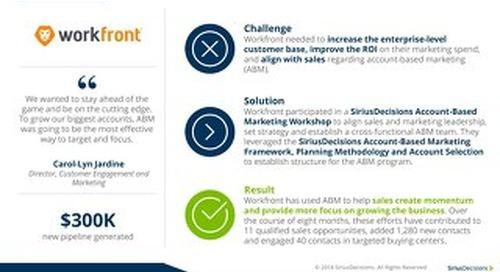 Workfront Establishes ABM to Generate $300K in New Pipeline