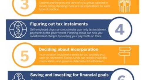 Six financial challenges for new physicians
