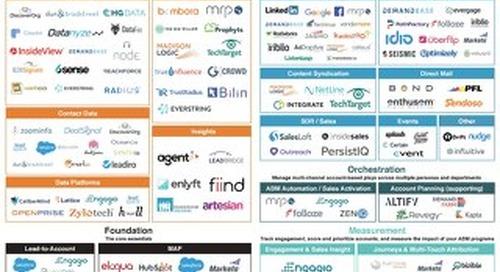 Engagio's New ABM Market Map