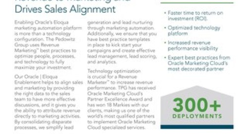Oracle Marketing Cloud Enablement