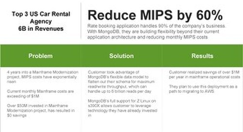 Case Study: Reducing MIPS Consumption