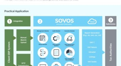 Datasheet: Sovos VAT Reporting for Finance Professionals
