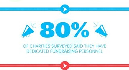 The Status of UK Fundraising: Fundraising Performance Infographic