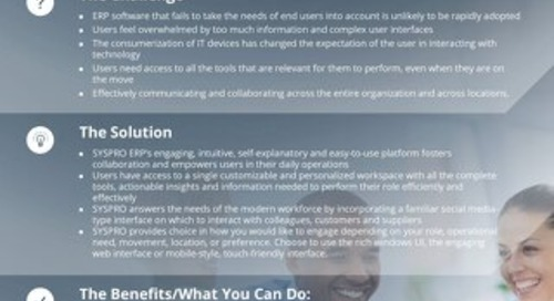 SYSPRO ERP Engaging User Experience Infographic