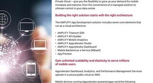 AMPLIFY™ App Development